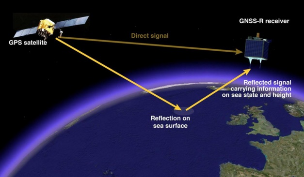 Scientists at National Oceonography Centre discover plotting sea levels using GPS service
