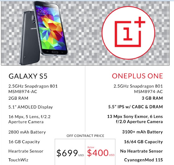 OnePlus Best smartphone ever to cost under $400/€350/£290