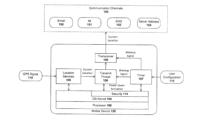 New patent of Apple Can track the phone even when they are off