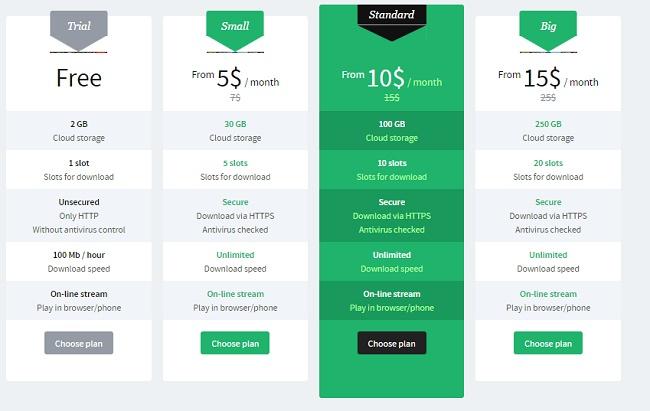 Bitport.io: An unconventional torrent website with versatility