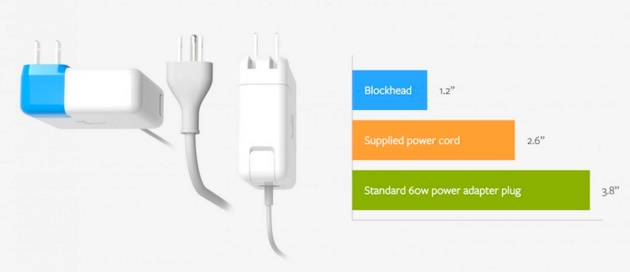 Blockhead Plug A space saving solution for your Apple Wall Adapters