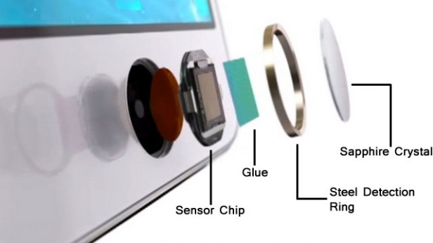iPhone 5s touch id mechanism