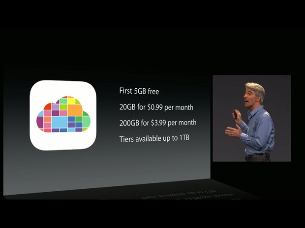 Apple iCloud Photo Library Pricing