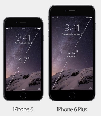 If you are an Android user iPhone 6's new features may not impress you