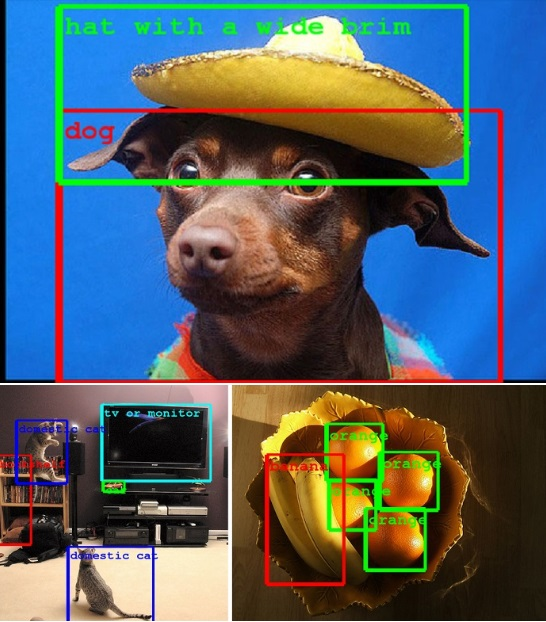 Latest object recognition technology by Google