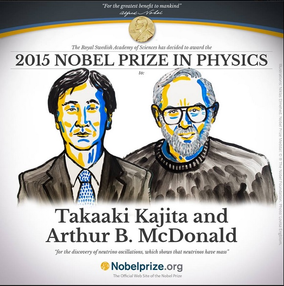Takaaki Kajita, The University of Tokyo and  Arthur B. McDonald, Queens University are awarded the Nobel Prize for Physics 2015