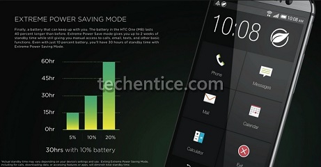 AT&T HTC One M8 Update receives Extreme Power Saving Mode