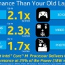 Intel Core M Processors