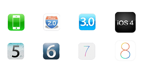 Apple iOS revolution
