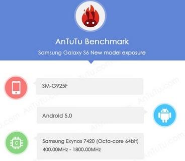 AnTuTu screenshot might be an indication of Samsung Galaxy S6