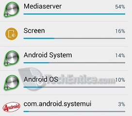How to fix Mediaserver Battery drain and Over-heating problem in Android?