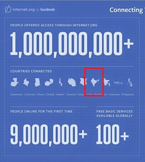 Mark Zuckerberg removes Kashmir from India Map in his internet.org Infographic maps