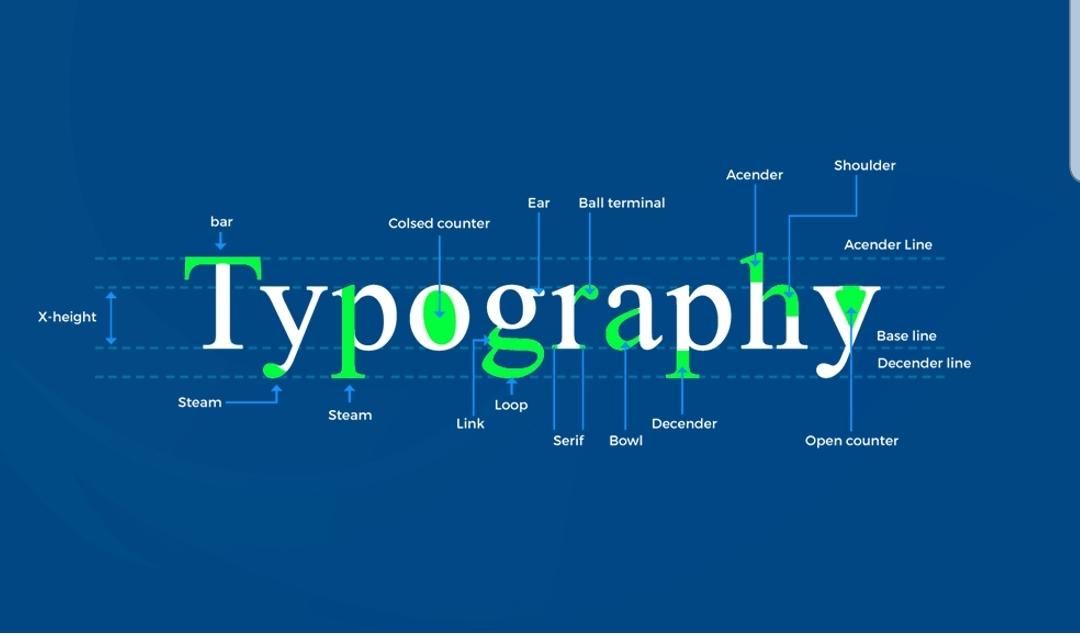Typoraphy