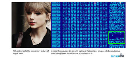 MyKingz Crypto-currency Mining Botnet Using Taylor Swift Image For Infection