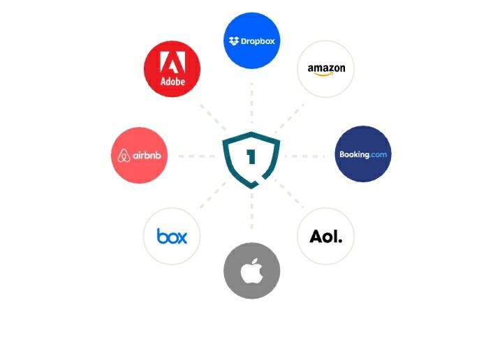 Dashlane Password Manager: Is Dashlane Secured?