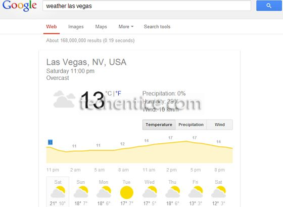 Google Weather Reports